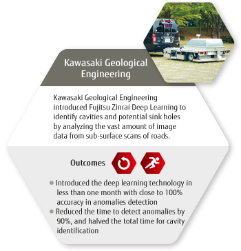 Kawasaki Geological Engineering