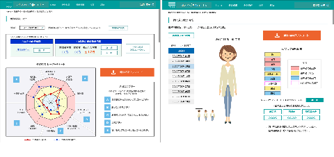 A system that allows employees to view health checkup results on their PC or smartphone