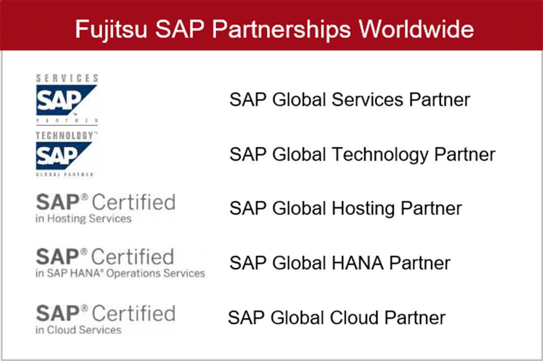 sap partnerships worldwide