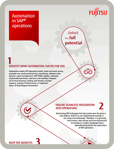 View the full Automation in SAP Operations infographic