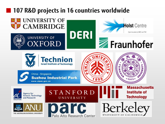 107 R&D projects in 16 countries worldwide