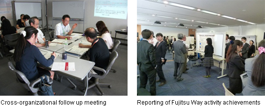 Left: Cross-organizational follow up meeting, Right: Reporting of Fujitsu Way activity achievements