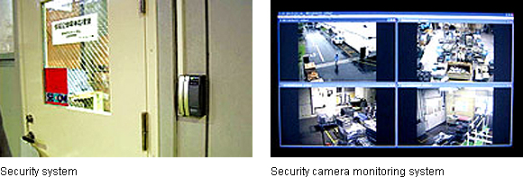 Picture: Security system & Security camera monitoring system