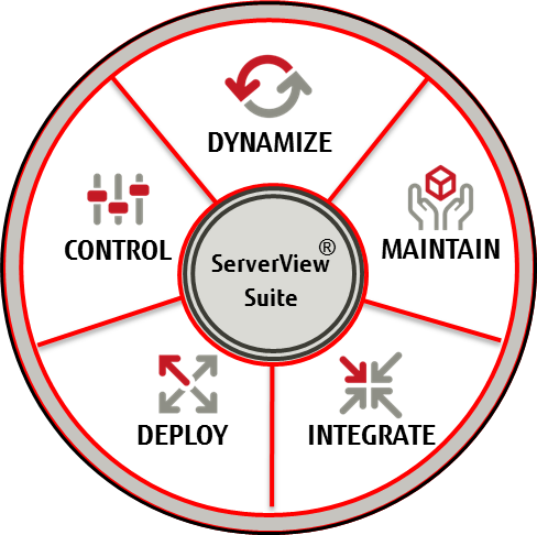 FUJITSU Software ServerView® Suite - Server Management
