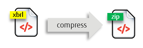 Instance Compression & Download