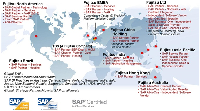 Fujitsu and SAP Partnership