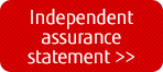 Independent Assurance Statement