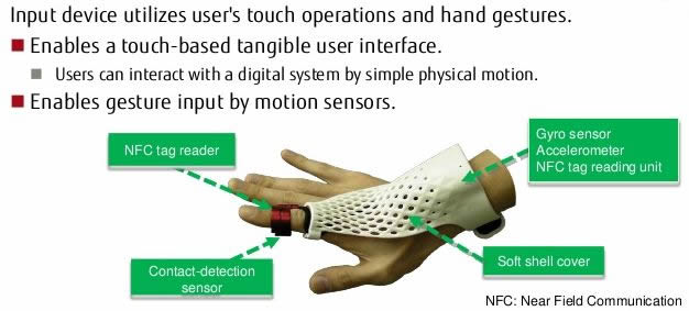 Input device utilises user's touch operations and hand gestures. Enables a touch-based tangible user interface - users can interact with a digital system by simple digital motion. Enables gesture input by motion sensors (photo of the NFC glove).