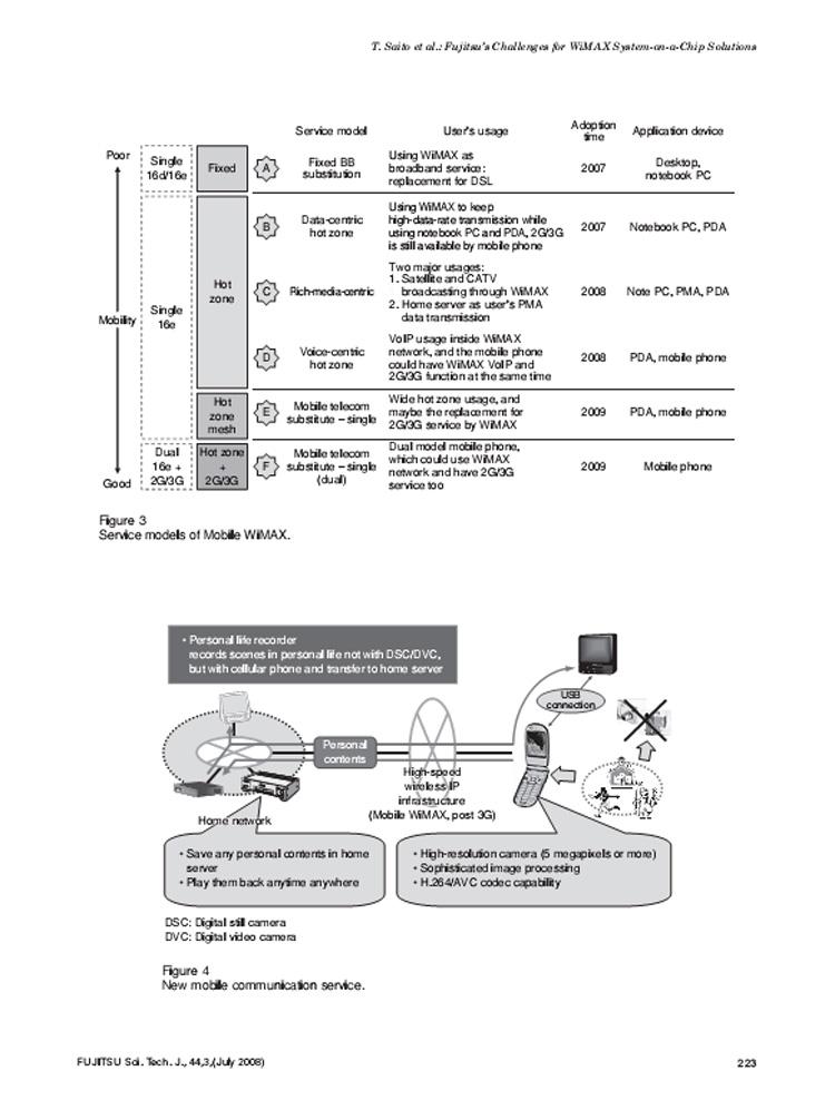 fujitsu microelectronics limited asia e