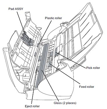 Isuzu Trooper Cylinder Diagram on mazda 3 fuse box