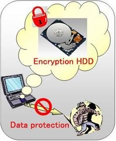 20080421 01a Fujitsu Released 7200rpm, 2.5 inch HD w/ Encryption