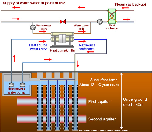 typical domestic wiring diagram images wiring diagram central heating programmer additionally piping diagram