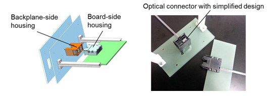 Figure 3: How the optical connector with simplified design mounts to a board with housing