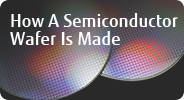 How A Semiconductor Wafer Is Made