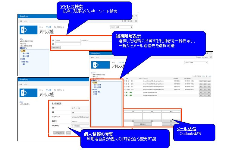 fujitsu ビジネスアプリケーション拡張テンプレート for sharepoint 階層