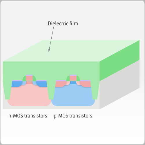 Dielectric film