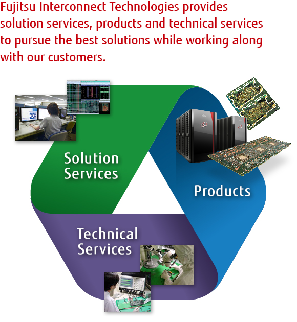 Fujitsu Interconnect Technologies provides solution services, products and technical services to pursue the best solutions while working along with our customers.