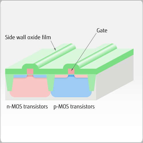 Side wall oxide film growth