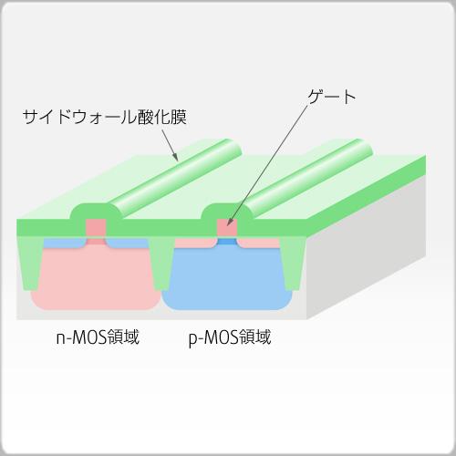 サイドウォール酸化膜成長
