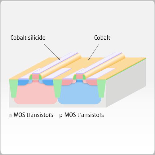 7  silicide   mie fujitsu semiconductor limited