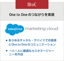 BtoC One to Oneのつながりを実現「marketing cloud」