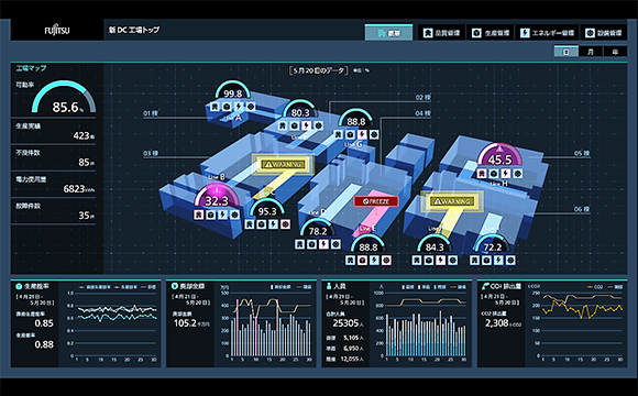 データ可視化 powered by Intelligent Dashboard