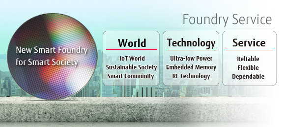 New Smart Foundry for Smart Society