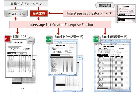 excel pdf 保存 全シート