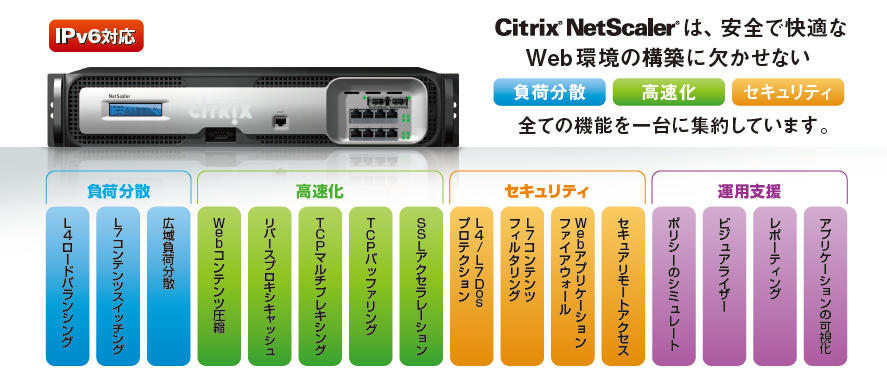 製品 Amp サービス Citrix Adc 富士通ソーシアルサイエンスラボラトリ