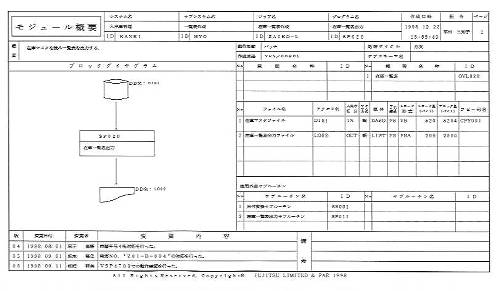 YPSプログラム設計書自動出力ツールFUJITSU SoftwareSIMPLIA PF-EXSPEC
