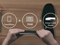 FRAM Realizes Batteryless Solutions