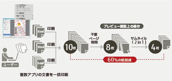 pdf 印刷禁止 強制解除