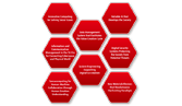 Fujitsu Laboratories' Eight Emerging Technologies for Leading the World