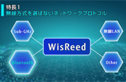 "Yume Cloud Inc. announced their partnership with Fujitsu Electronics Inc. for the licensing of mesh network technology ""WisReed""."
