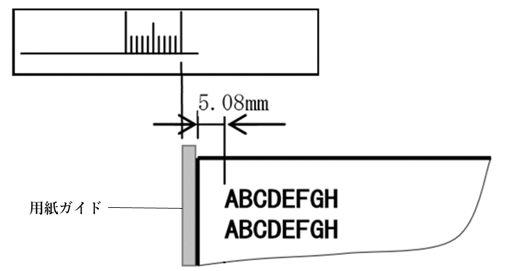 左端余白の設定方法 : 富士通アイソテック