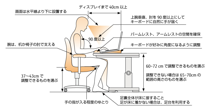 https://www.fujitsu.com/jp/imagesgig5/fig1a_tcm102-5089305_tcm102-4850914-32.jpg
