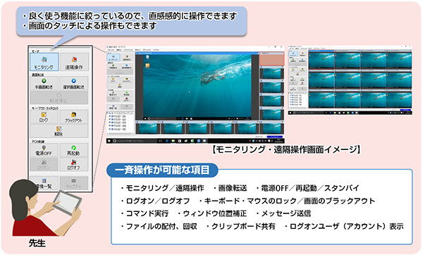 fs-features05.png -【リモート画面操作】