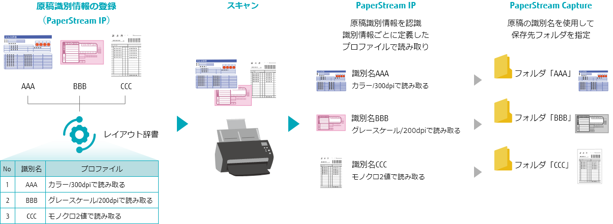 psip-function-08-pc.png