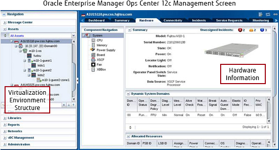Management Screen of Oracle Enterprise Manager Ops Center 12c