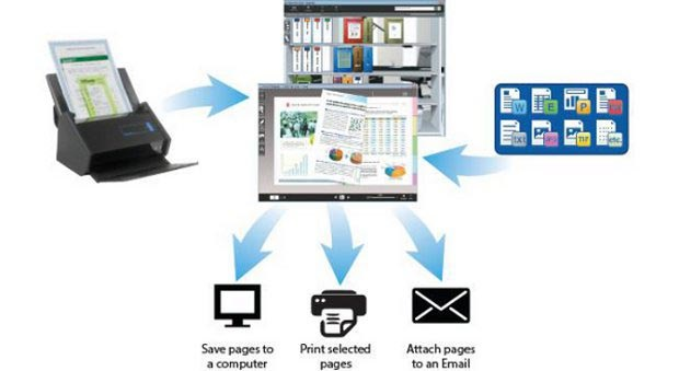Scan documents directly into Rack2-Filer Smart. Save pages to a computer, print selected pages or attach pages to an email.