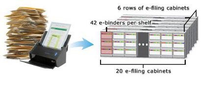 Rack2_Filer Smart binders