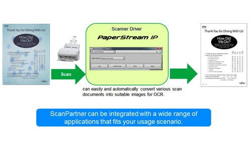 PaperStream IP -Driver