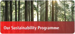 Fujitsu Our Sustainability Program