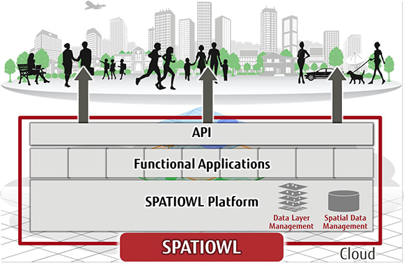 SPATIOWL Structure