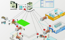 Food and cold chain traceability brochure