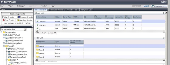 ServerView Resource Orchestrator (ROR)