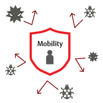 Smart Workplace Mobility