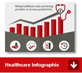 Healthcare Infographic Brochure PDF