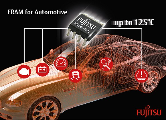 Fujitsu MB85RS128TY for automotive and industrial applications