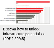 Discover how to unlock infrastructure potential (PDF 2.39MB)